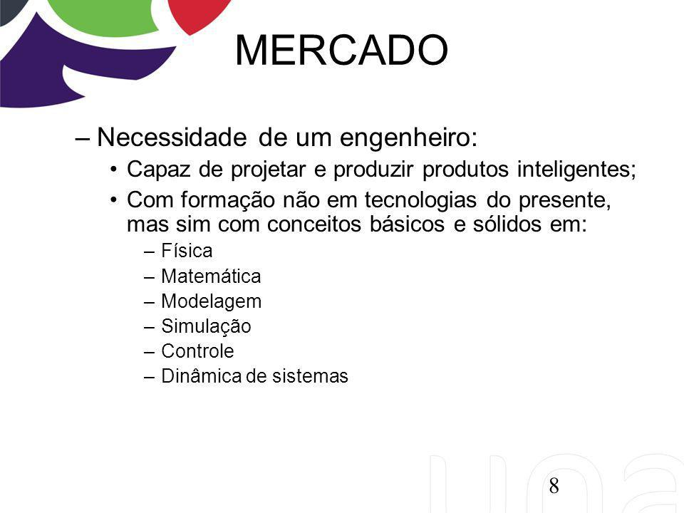 MERCADO Necessidade de um engenheiro: