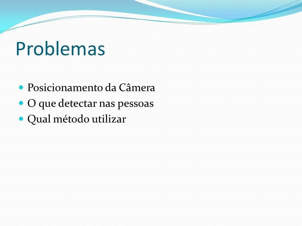 Problemas Posicionamento da Câmera O que detectar nas pessoas