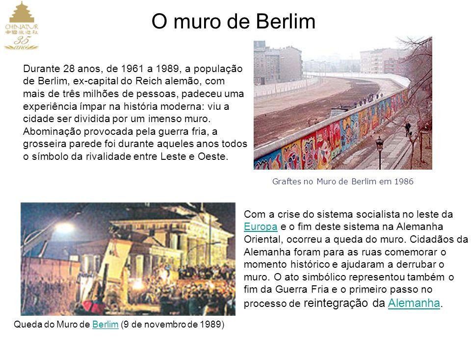 Graftes no Muro de Berlim em 1986