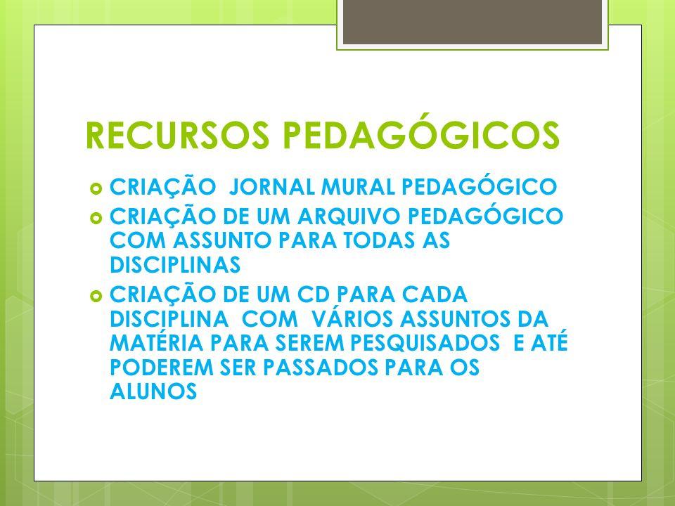 RECURSOS PEDAGÓGICOS CRIAÇÃO JORNAL MURAL PEDAGÓGICO