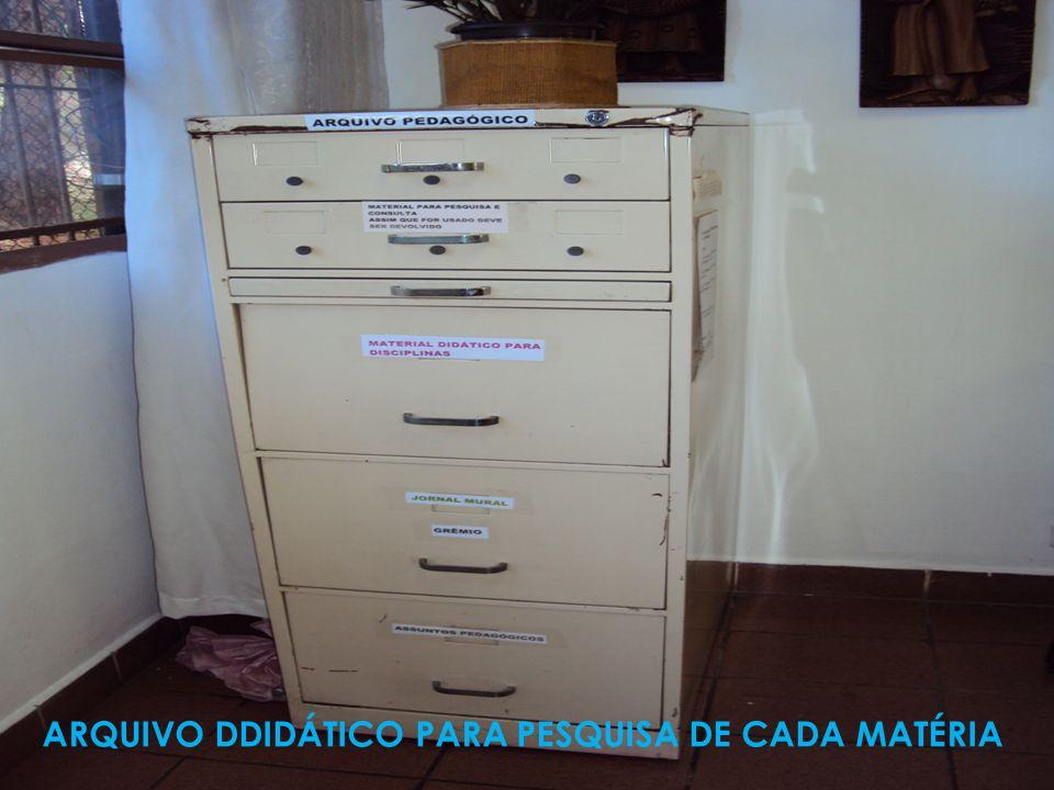 ARQUIVO DDIDÁTICO PARA PESQUISA DE CADA MATÉRIA