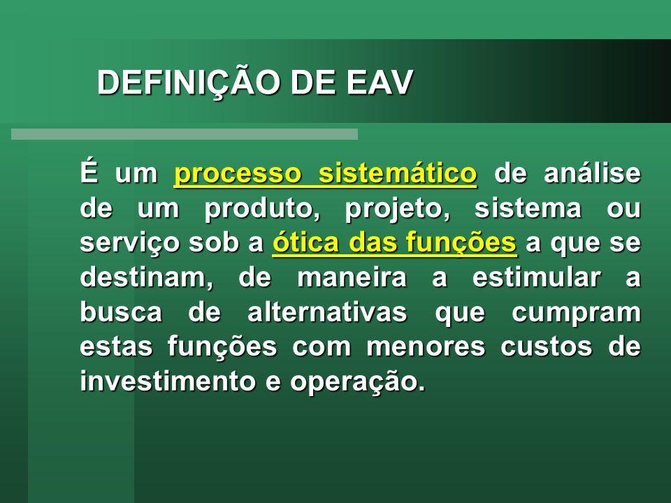 DEFINIÇÃO DE EAV