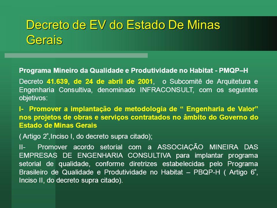Decreto de EV do Estado De Minas Gerais