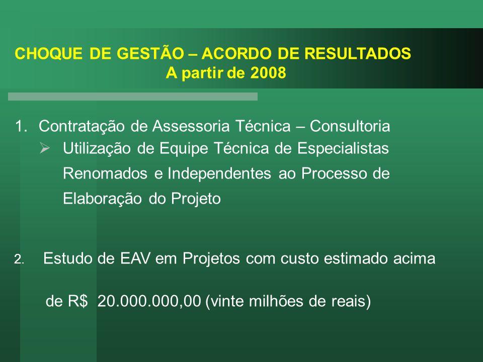 CHOQUE DE GESTÃO – ACORDO DE RESULTADOS