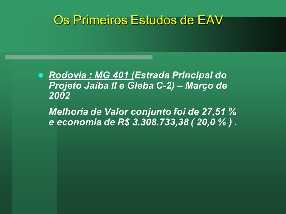Os Primeiros Estudos de EAV