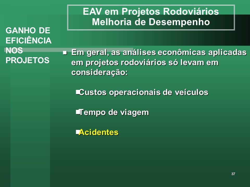 EAV em Projetos Rodoviários Melhoria de Desempenho
