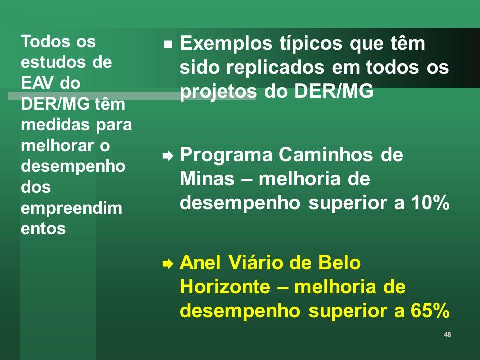 Programa Caminhos de Minas – melhoria de desempenho superior a 10%