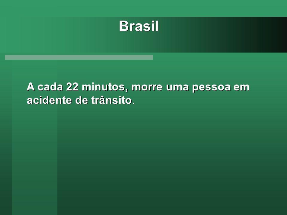 Brasil A cada 22 minutos, morre uma pessoa em acidente de trânsito.