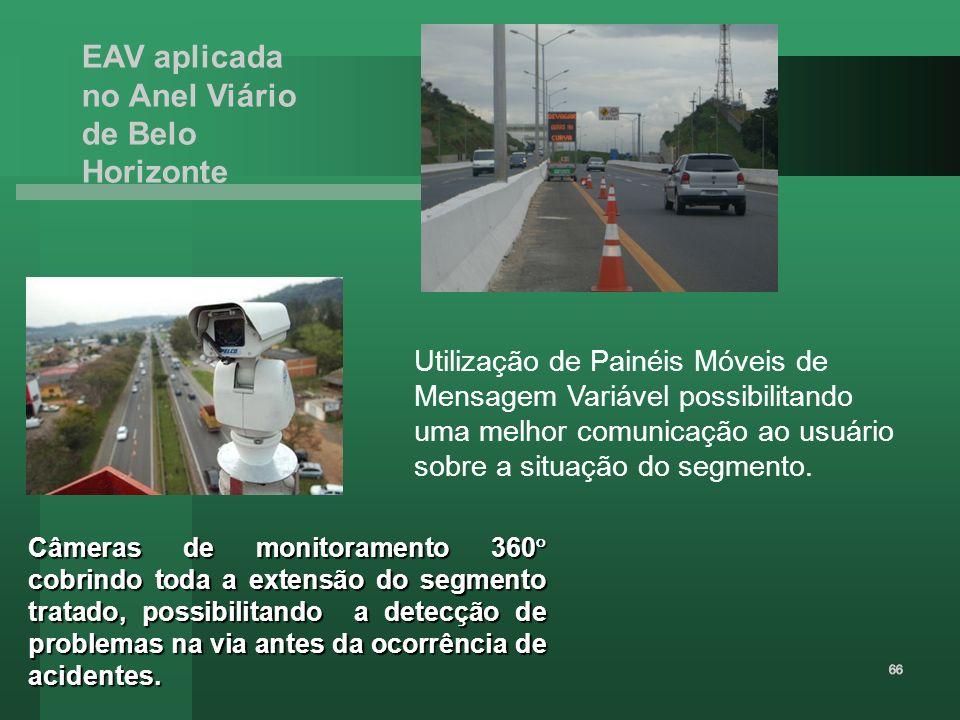 EAV aplicada no Anel Viário de Belo Horizonte
