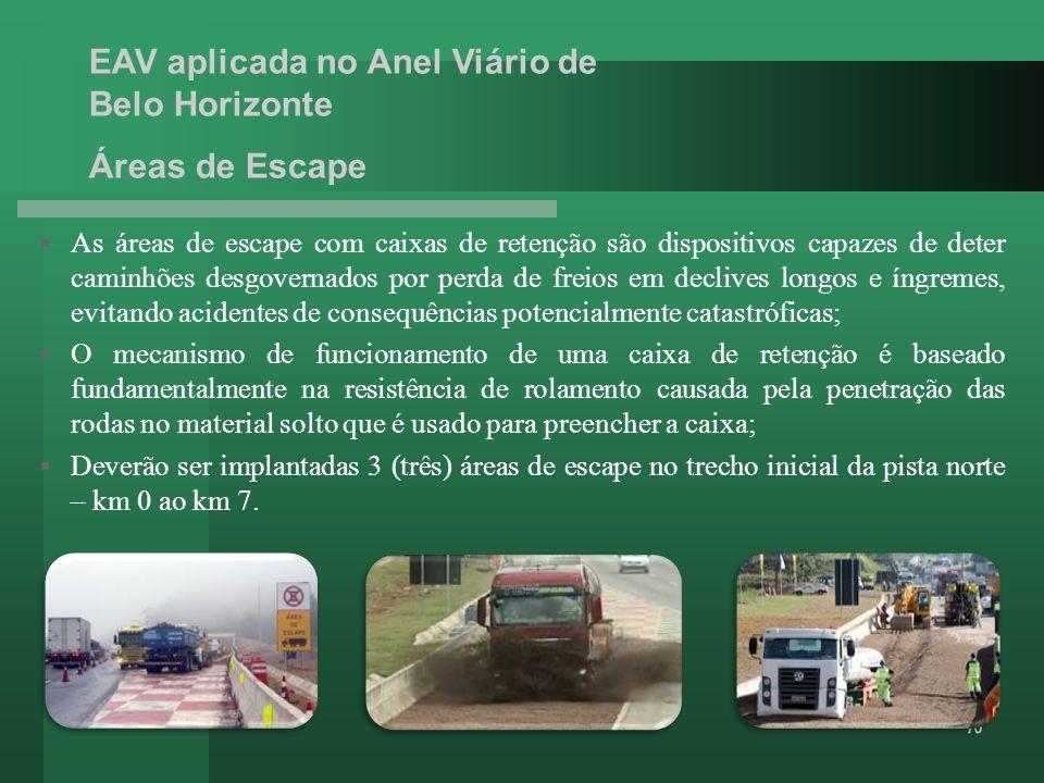 EAV aplicada no Anel Viário de Belo Horizonte Áreas de Escape