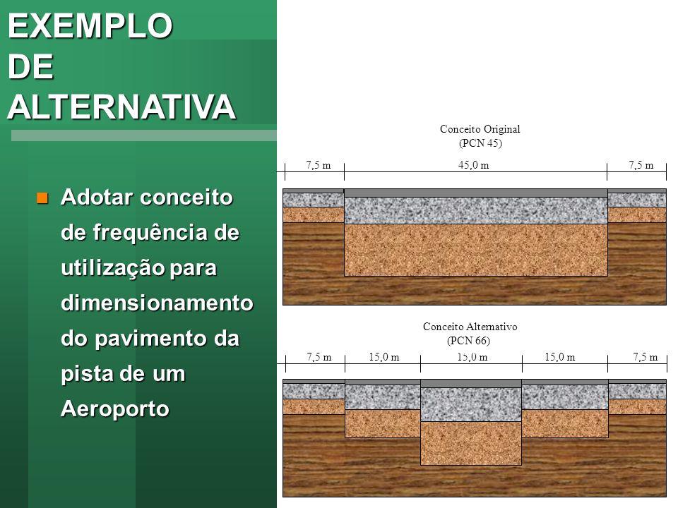Conceito Alternativo (PCN 66)