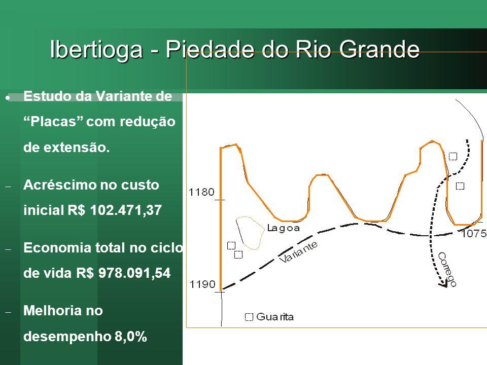Ibertioga - Piedade do Rio Grande
