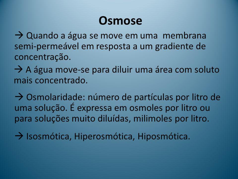 Osmose  Quando a água se move em uma membrana semi-permeável em resposta a um gradiente de concentração.