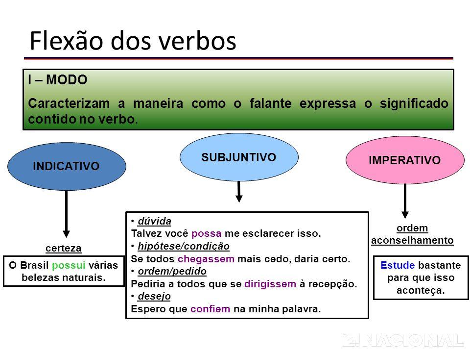 Flexão dos verbos I – MODO