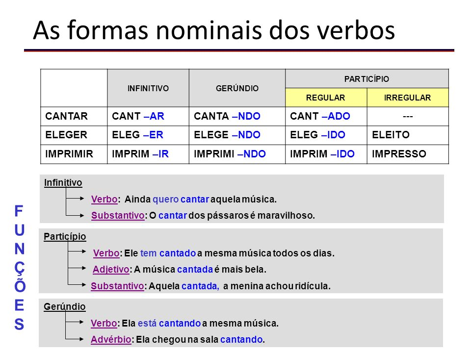 As formas nominais dos verbos