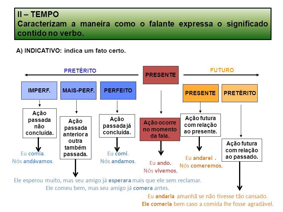 II – TEMPO Caracterizam a maneira como o falante expressa o significado contido no verbo. A) INDICATIVO: indica um fato certo.