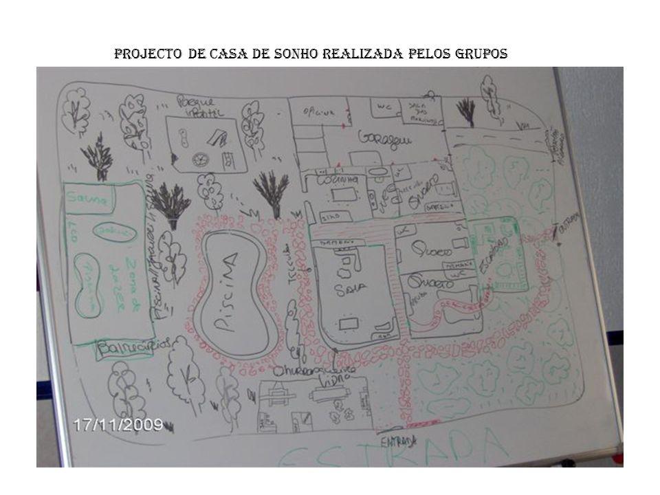 Projecto de casa de sonho realizada pelos grupos