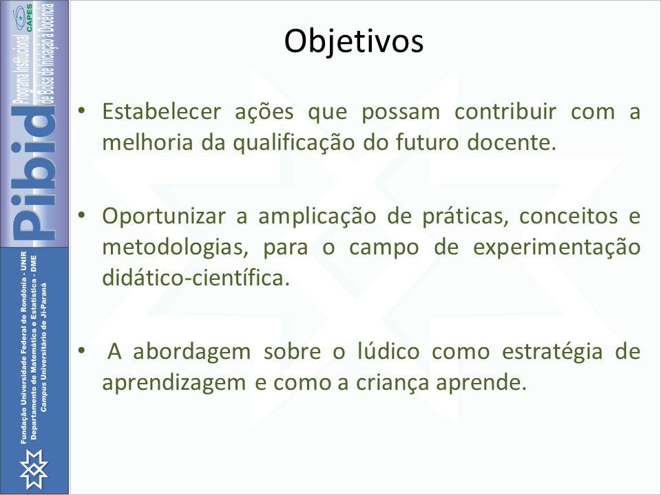 Objetivos Estabelecer ações que possam contribuir com a melhoria da qualificação do futuro docente.