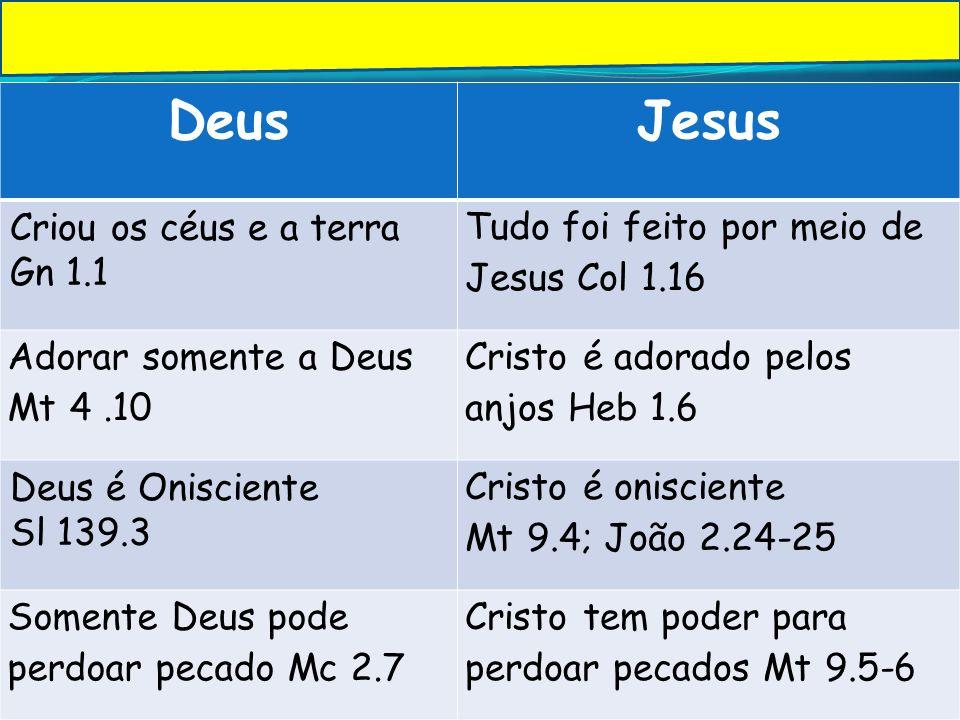 Deus Jesus Deus Criou os céus e a terra Gn 1.1