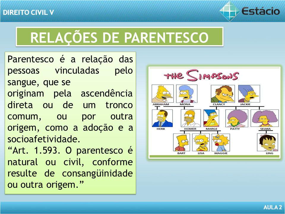 RELAÇÕES DE PARENTESCO