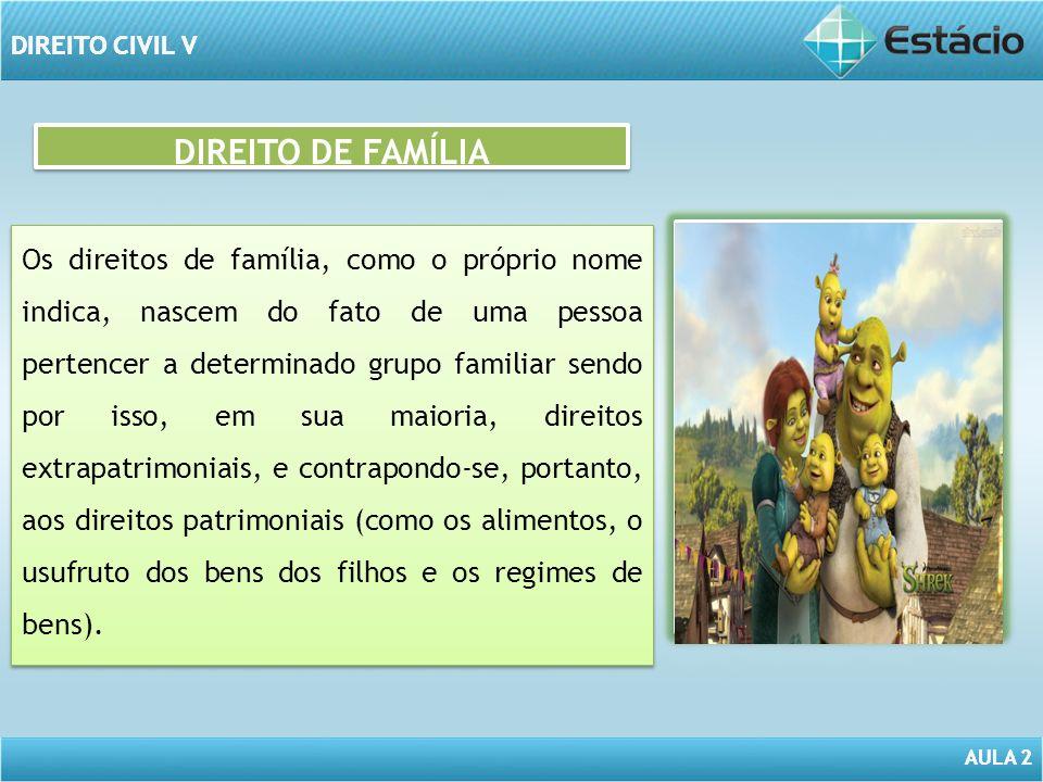 DIREITO DE FAMÍLIA