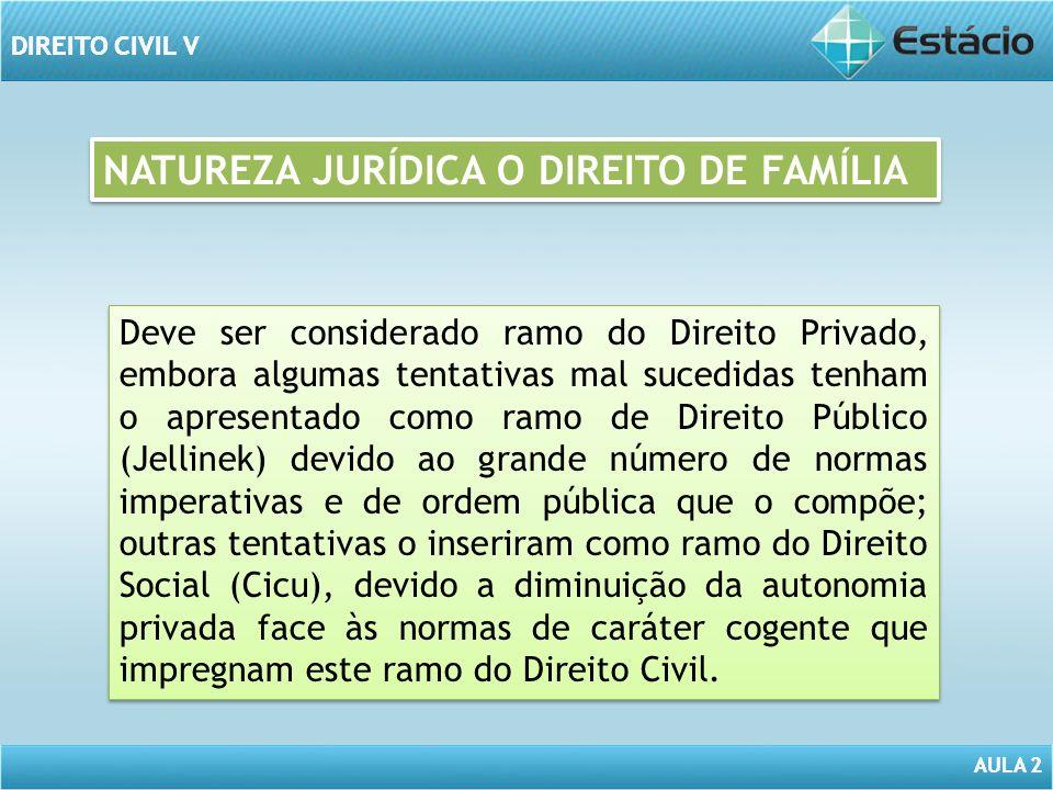 NATUREZA JURÍDICA O DIREITO DE FAMÍLIA