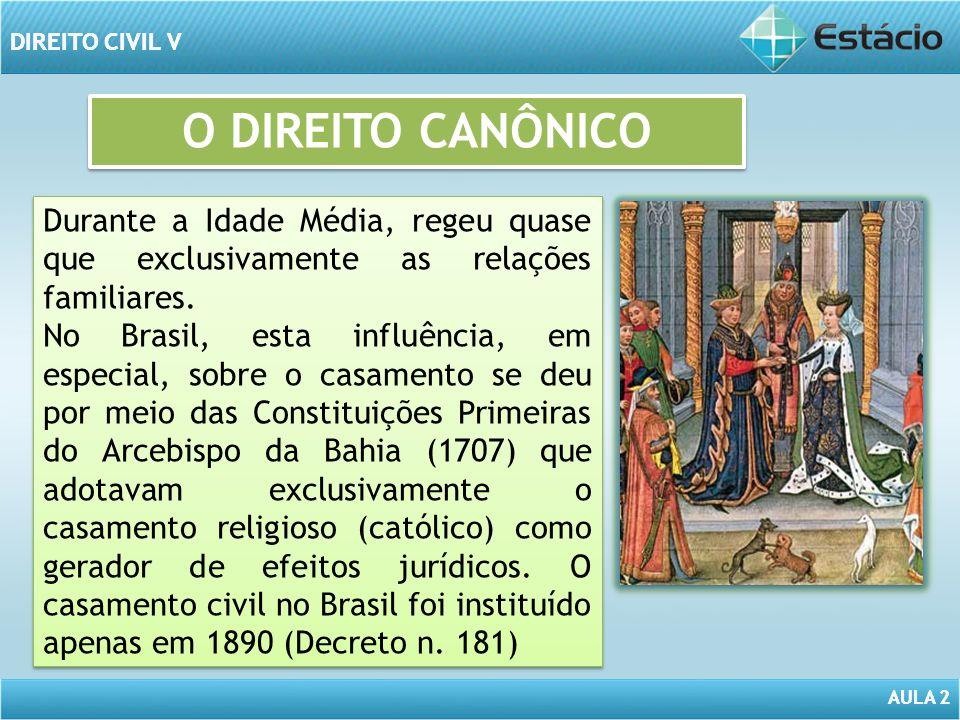 O DIREITO CANÔNICO Durante a Idade Média, regeu quase que exclusivamente as relações familiares.