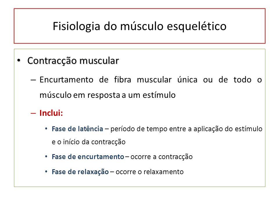 Fisiologia do músculo esquelético