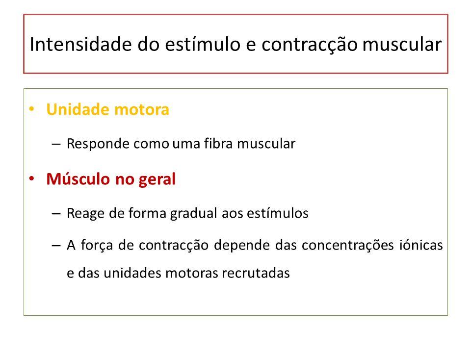 Intensidade do estímulo e contracção muscular