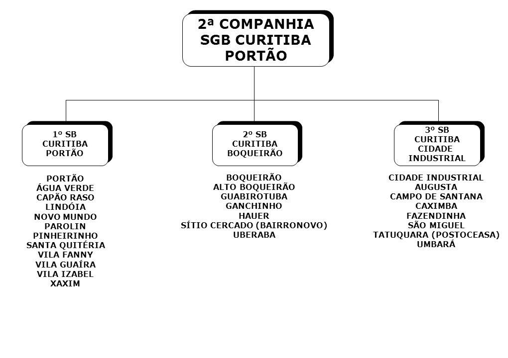 2ª COMPANHIA SGB CURITIBA PORTÃO