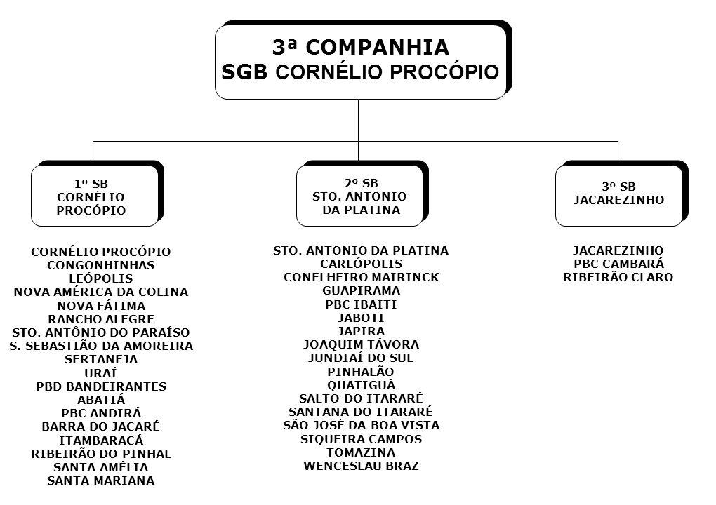 S. SEBASTIÃO DA AMOREIRA