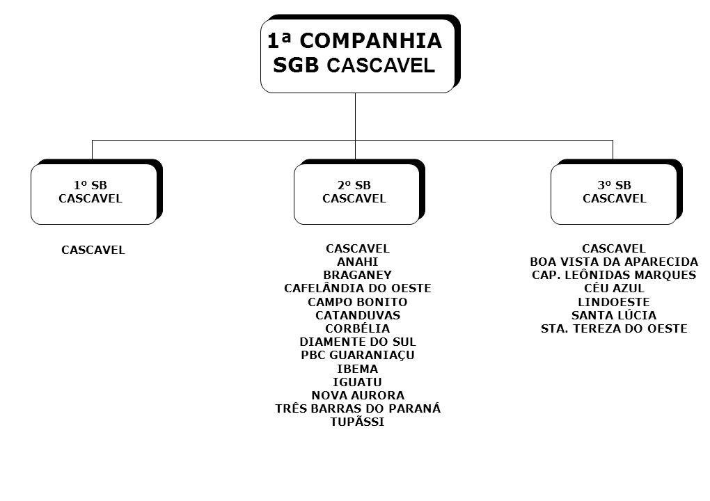 1ª COMPANHIA SGB CASCAVEL 1º SB CASCAVEL 2º SB CASCAVEL 3º SB CASCAVEL