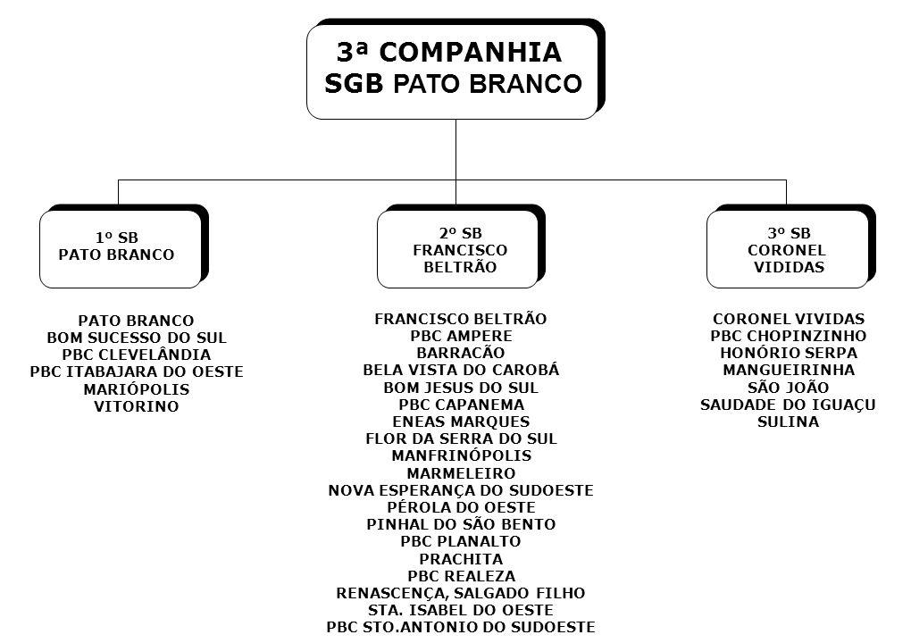 3ª COMPANHIA SGB PATO BRANCO 1º SB PATO BRANCO 2º SB FRANCISCO BELTRÃO