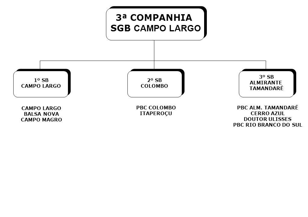 3ª COMPANHIA SGB CAMPO LARGO 3º SB ALMIRANTE TAMANDARÉ 1º SB