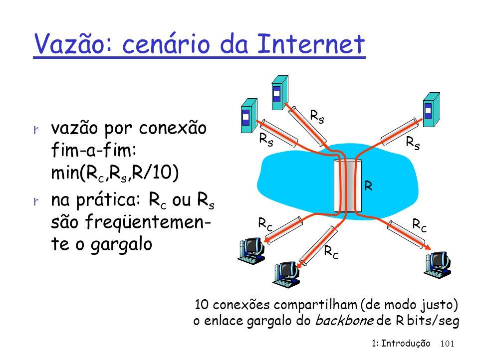 Vazão: cenário da Internet