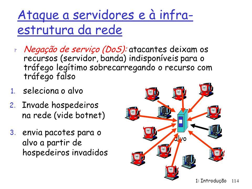 Ataque a servidores e à infra-estrutura da rede