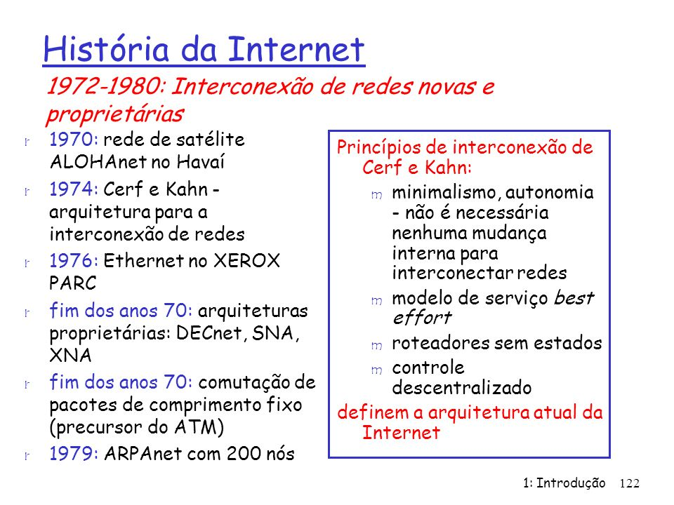 História da Internet 1972-1980: Interconexão de redes novas e proprietárias. 1970: rede de satélite ALOHAnet no Havaí.