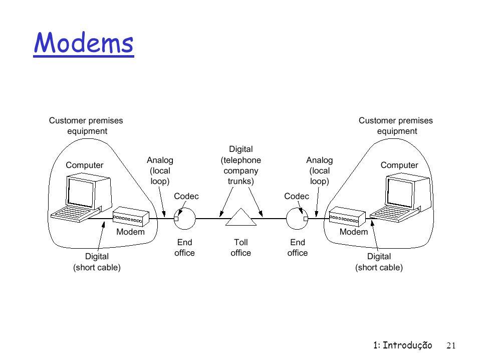Modems 1: Introdução