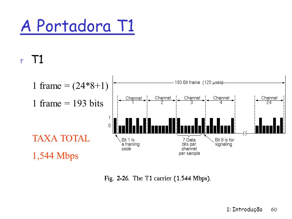 A Portadora T1 T1 1 frame = (24*8+1) 1 frame = 193 bits TAXA TOTAL