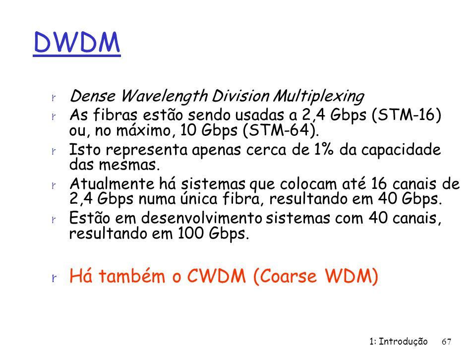 DWDM Há também o CWDM (Coarse WDM)