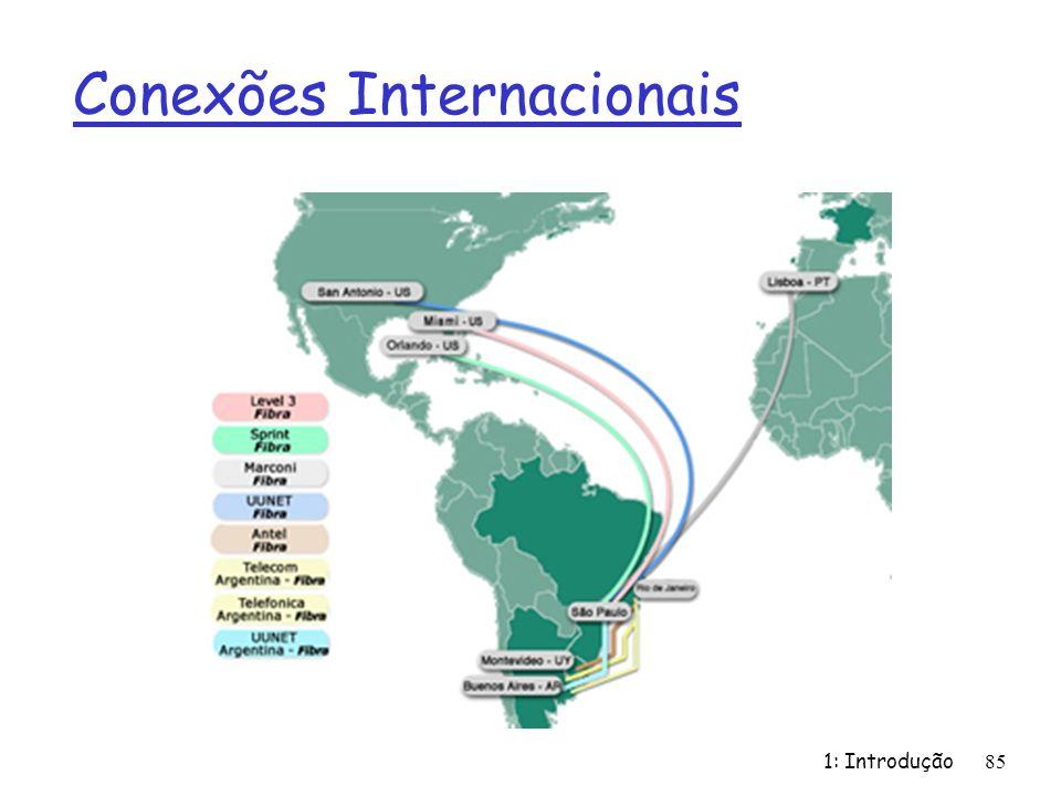 Conexões Internacionais