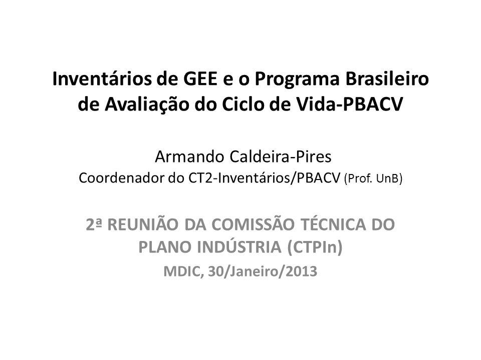 2ª REUNIÃO DA COMISSÃO TÉCNICA DO PLANO INDÚSTRIA (CTPIn)