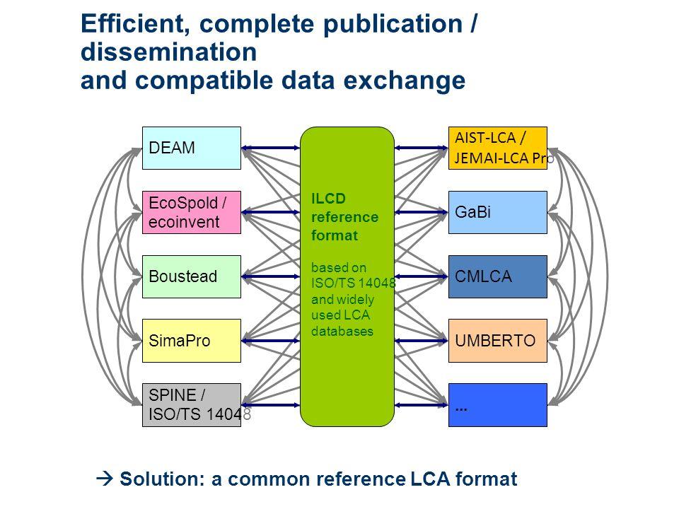 Efficient, complete publication / dissemination