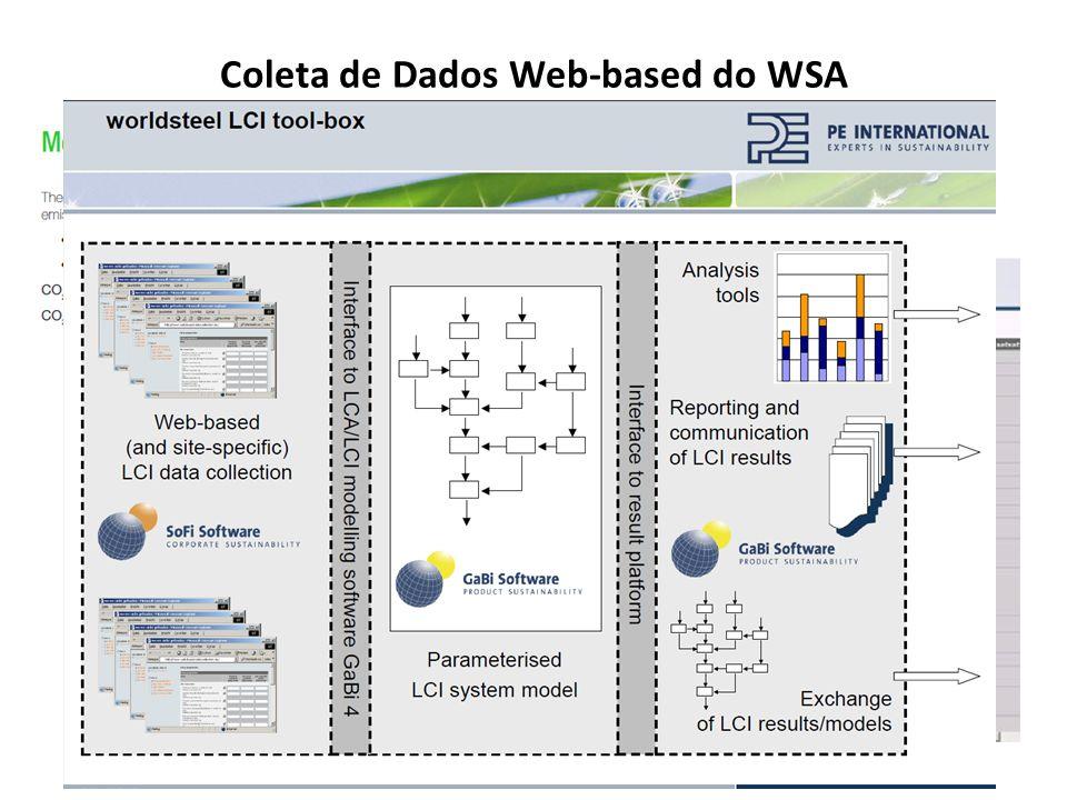 Coleta de Dados Web-based do WSA