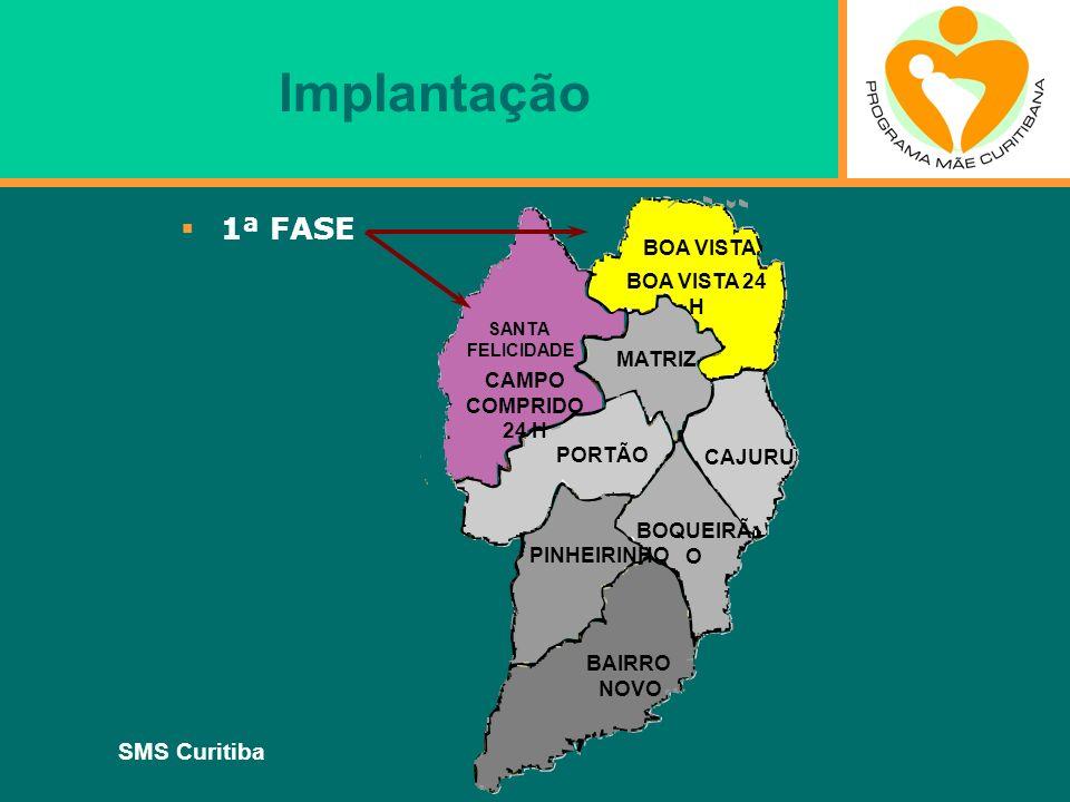 Implantação 1ª FASE SMS Curitiba BOA VISTA BOA VISTA 24 H MATRIZ