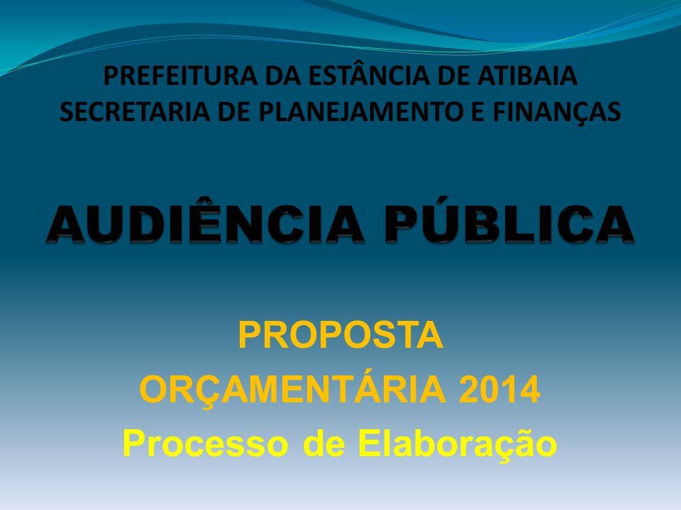 PROPOSTA ORÇAMENTÁRIA 2014 Processo de Elaboração