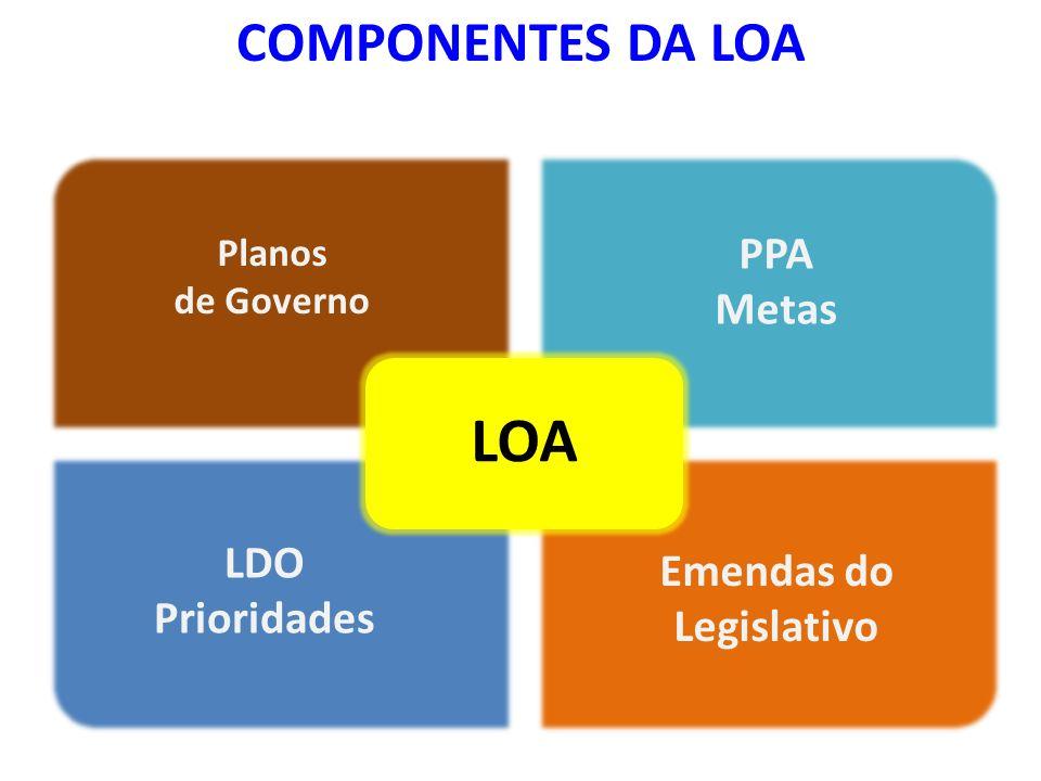 Emendas do Legislativo