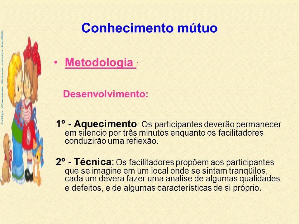 Conhecimento mútuo Metodologia : Desenvolvimento: