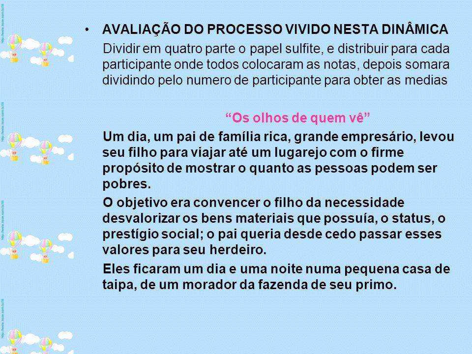 AVALIAÇÃO DO PROCESSO VIVIDO NESTA DINÂMICA