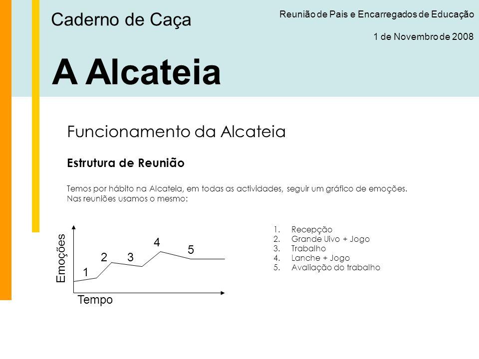 A Alcateia Caderno de Caça Funcionamento da Alcateia